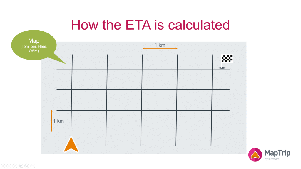 a basic map to explain how the ETA is calculated