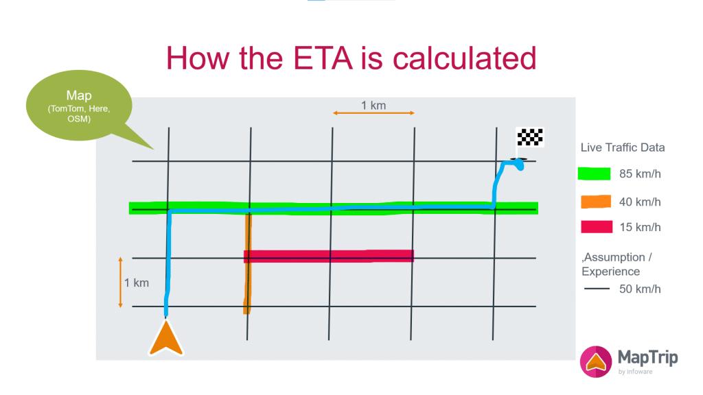 Die hellblaue Linie zeigt die schnellste vom Routing-Algorithmus berechnete Route an.